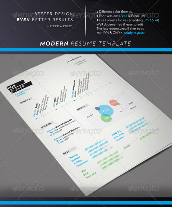 Modernes Resume Template